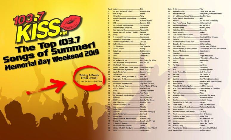 Top 103.7 Songs of Summer