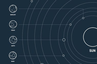 Solar System Graphic
