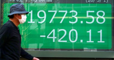 A man walks past an electronic stock board showing Japan's Nikkei 225 index at a securities firm in Tokyo Friday, May 1, 2020. (AP Photo/Eugene Hoshiko)
