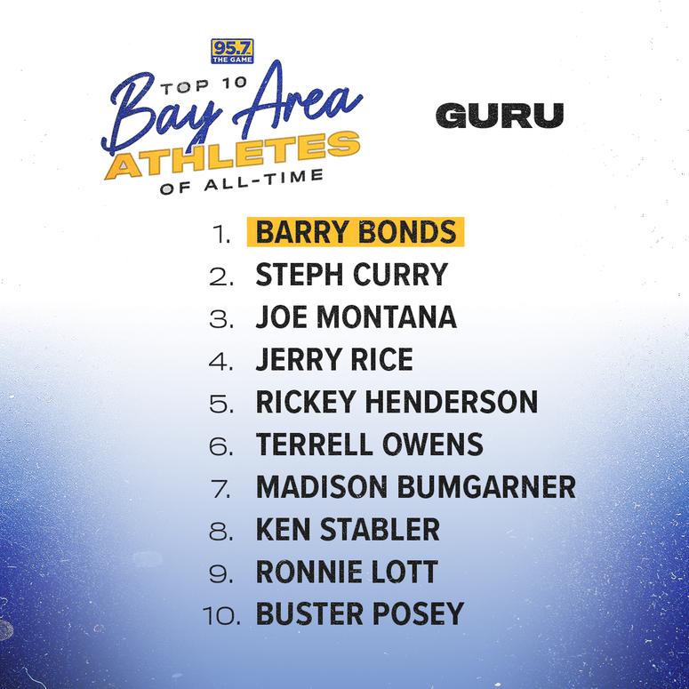 Guru's top 10