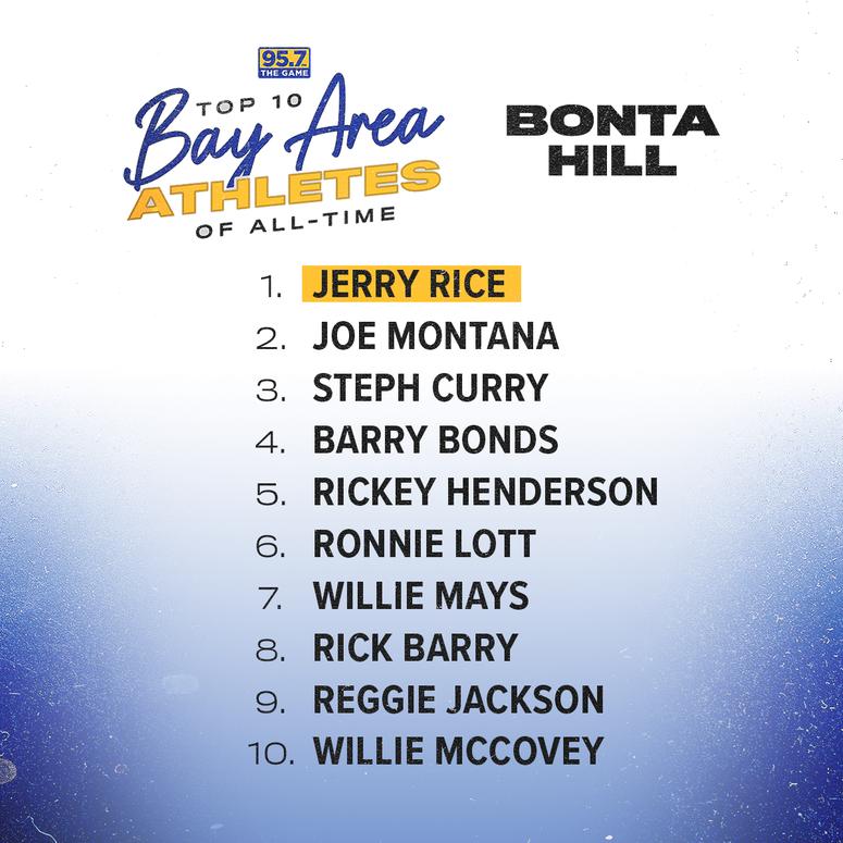 Bonta's Top 10