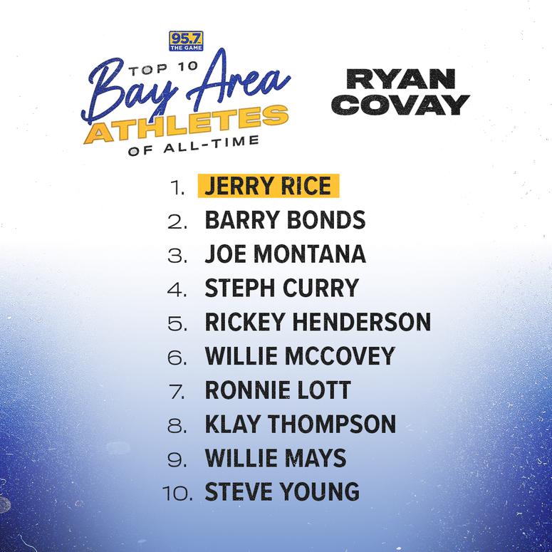 Covay Top 10