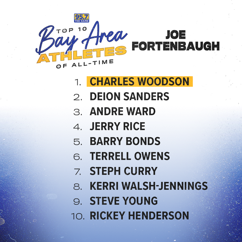 Joe's Top 10