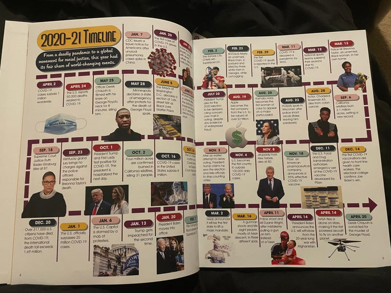 Yearbook spread