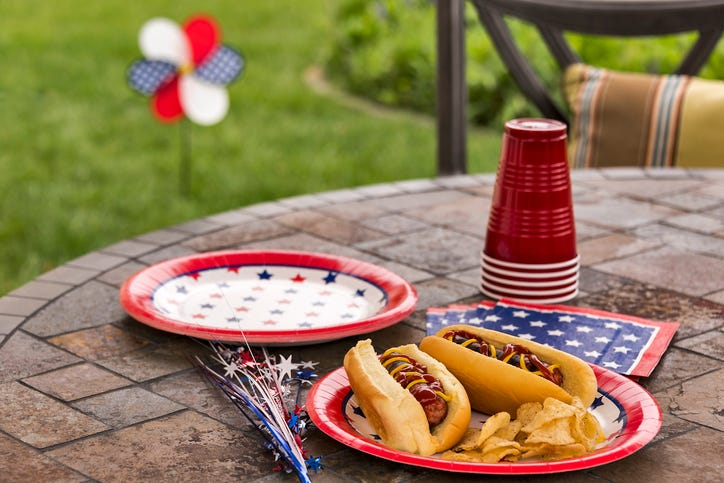 4th of July article