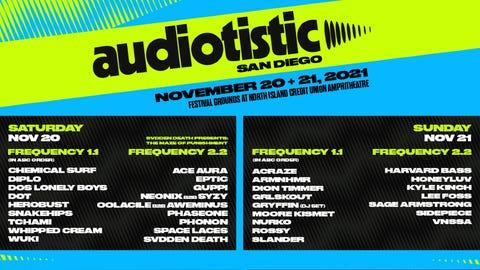 Audiotistic San Diego