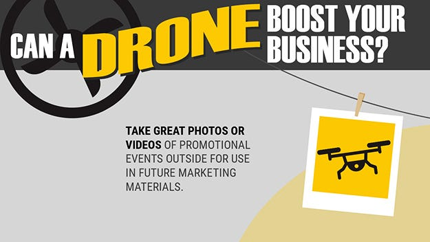 Can a Drone Boost Your Business?