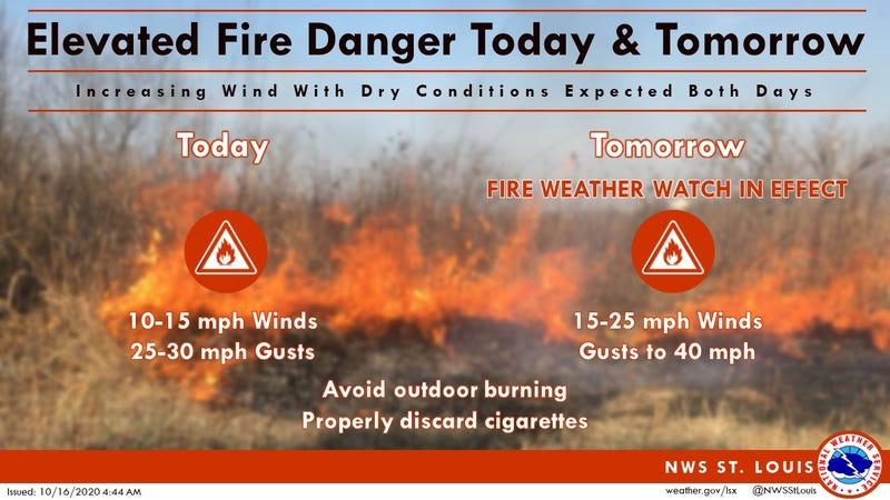 Fire risk elevated in Missouri