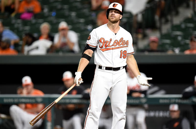 Chris Davis' extension with the Orioles has proven to be a disaster.