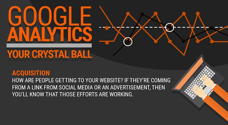 [Infographic] Google Analytics: Your Crystal Ball