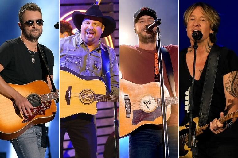 Who Is the Highest-Paid Country Artist of 2019?