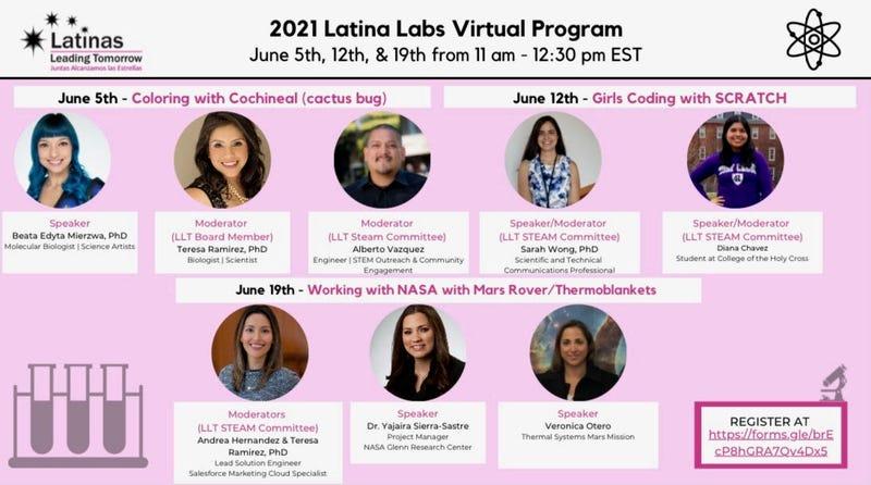 Latinas Leading Tomorrow-Latina Labs 2021