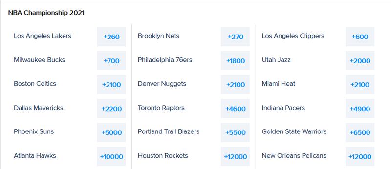 FanDuel Sportsbook NBA Championship Odds
