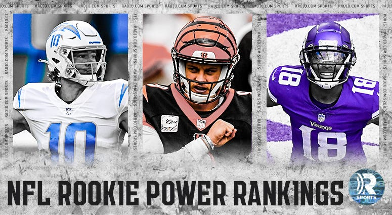 NFL Rookie Power Rankings