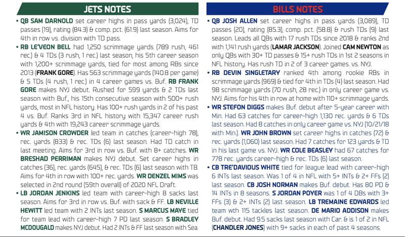 Bills/Jets