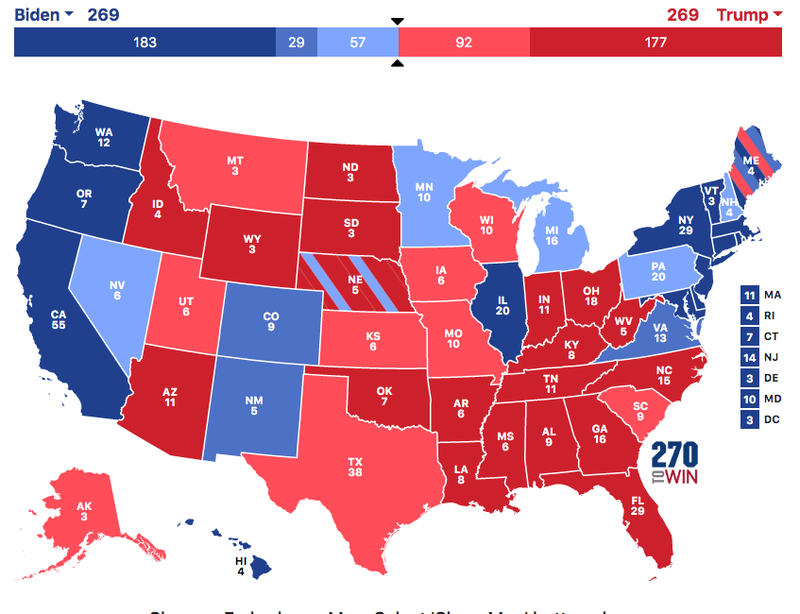 Each candidate for president could earn 269 electoral votes.