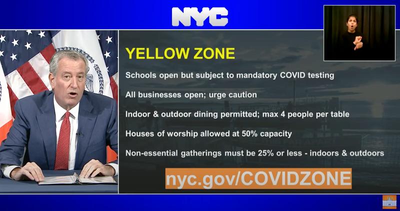 Staten Island restrictions