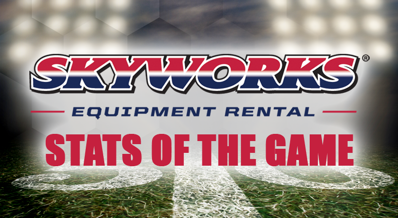 Skyworks Equipment Rental Stats of the Game