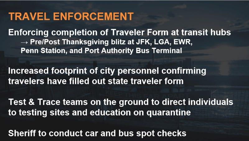 nyc travel enforcement
