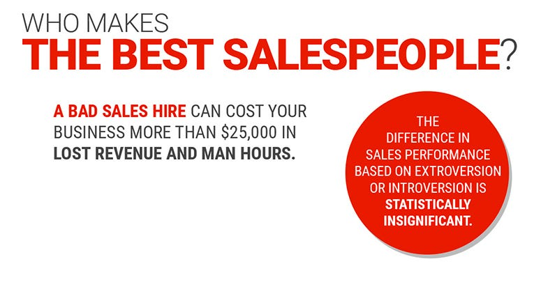 The Best Salespeople