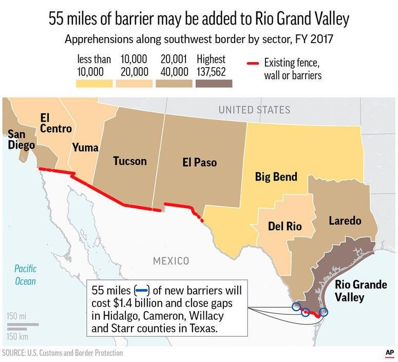 border graphic