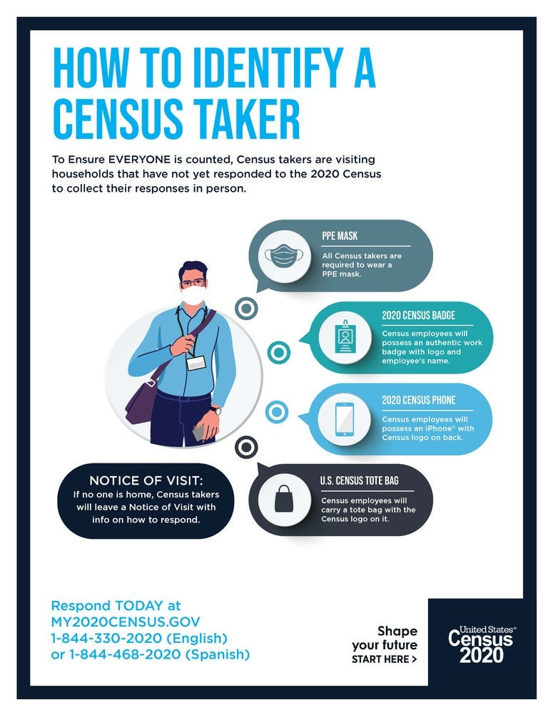 How to identify a 2020 Census worker