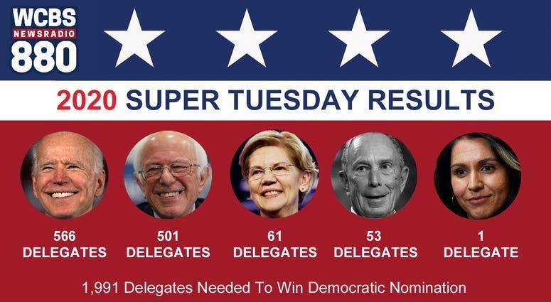 delegate graphic