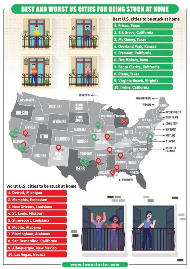 America's Best and Worst Cities to Be Quarantined In