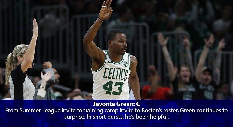 Javonte Green
