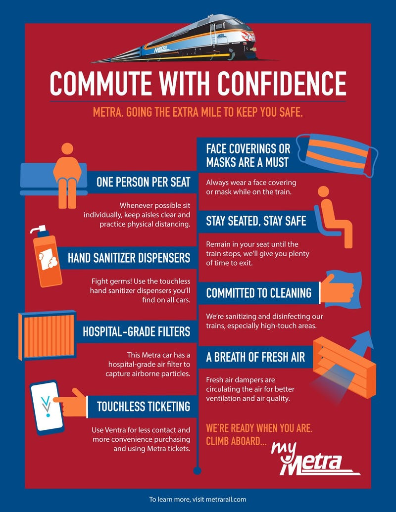 Metra's MyMetra campaign to assure riders they can commute with confidence.