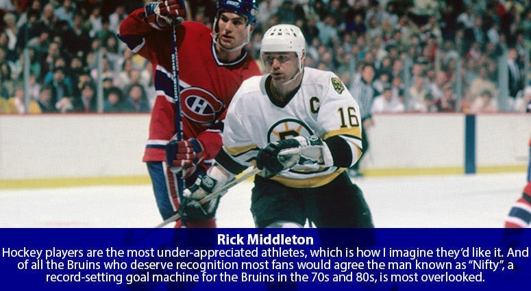 Rick Middleton