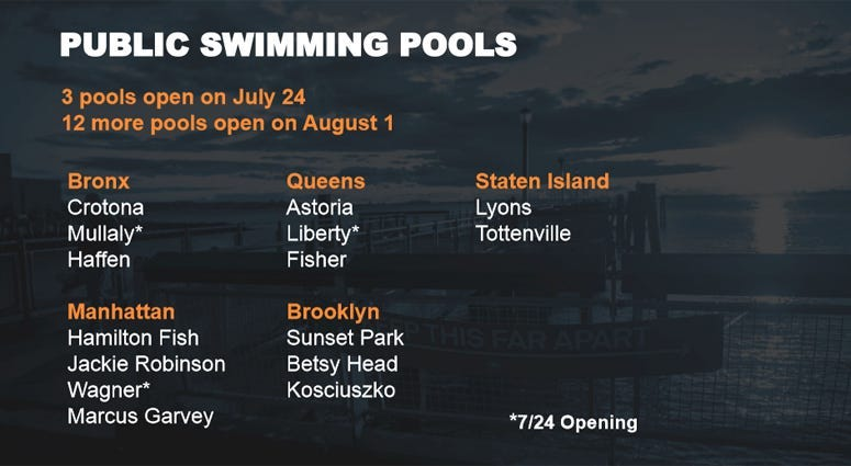 New York City Pools opening dates
