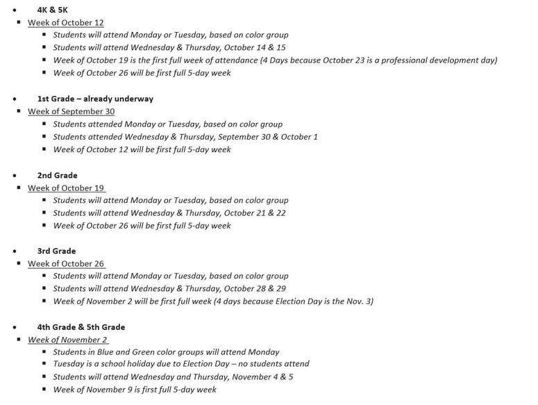 Return schedule - GCS