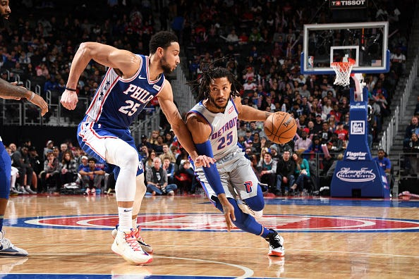 Pistons G Derrick Rose drives on Ben Simmons of the 76ers.