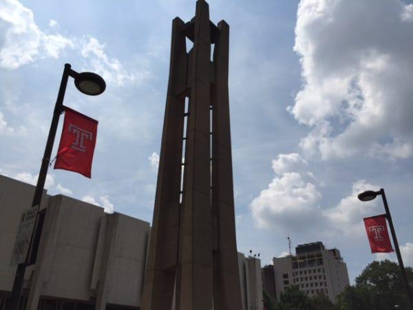 The Temple University campus.