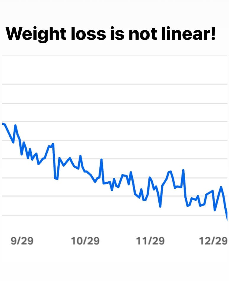 weight loss is not linear