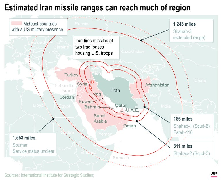 Chart shows estimated missile ranges for Iranian weapons. Iran has launched a missile strike against two bases in Iraq housing US troops