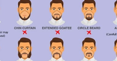 The Veteran Beard Guide for survival during coronavirus pandemic