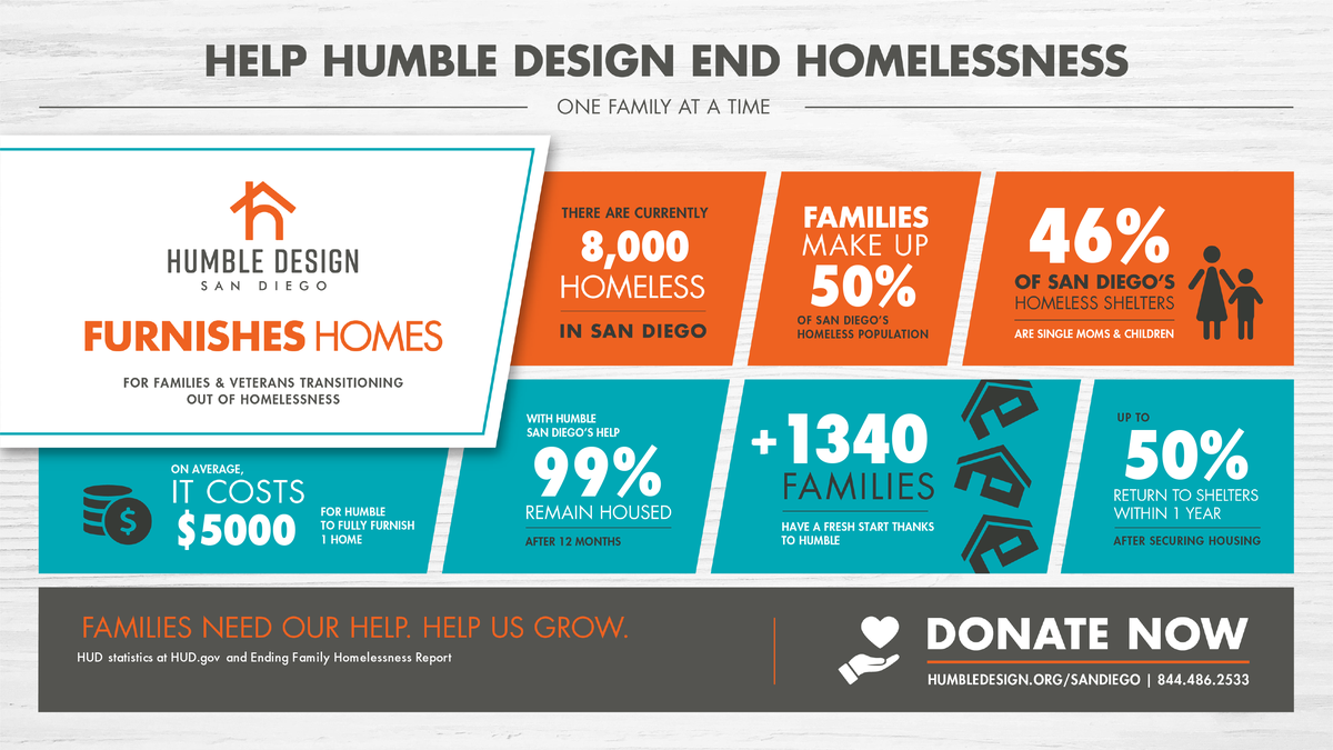 Humble Design Infographic