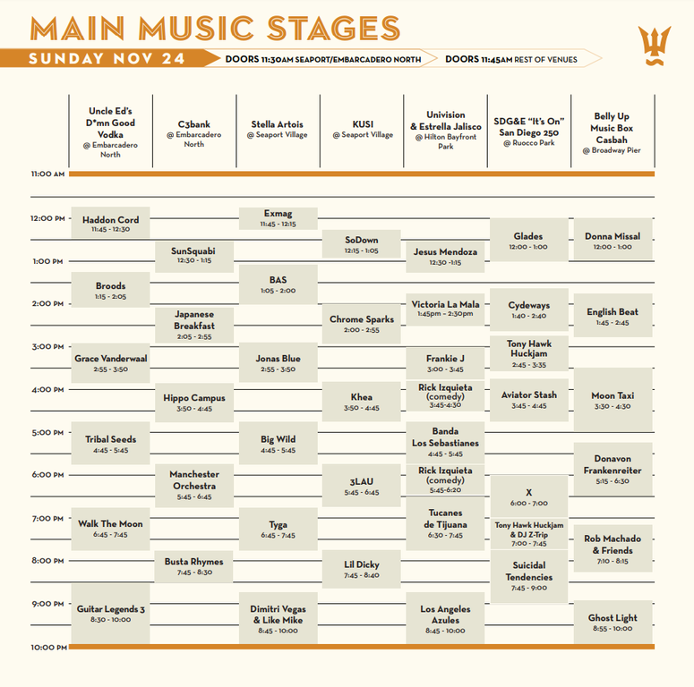 Sunday, Day 3of festival Main Music Stages: