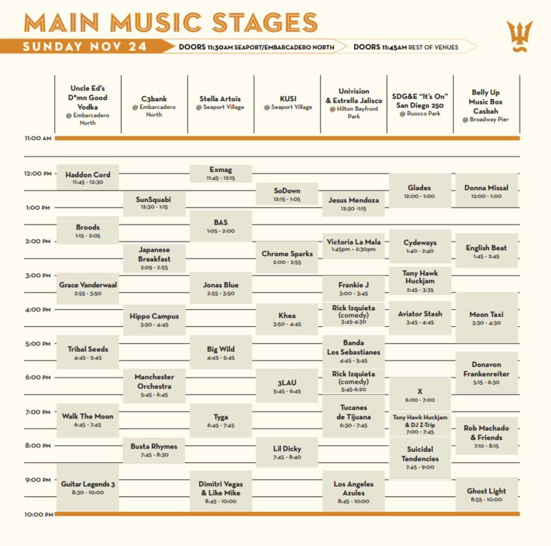 Sunday, Day 3 of festival Main Music Stages: