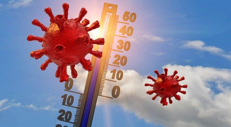 covid-19 coronavirus temprature tolerance thermometer summer holidays