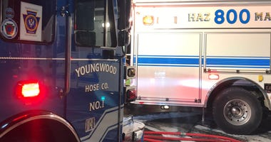 Youngwood Fire Department