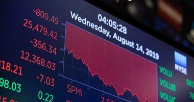 Stock Market Average