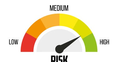 risk meter on medium to high