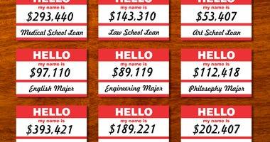 student loan amounts on name tags