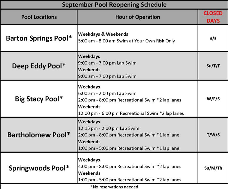 Austin pools operating schedule