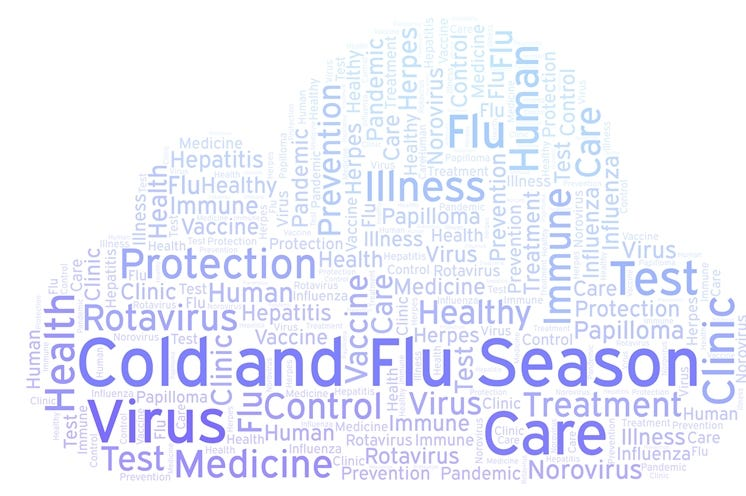 Cold and Flu Season word cloud, made with text only.