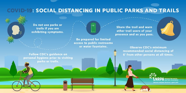 COVID-19 urban parks recommendations