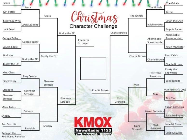 KMOX Christmas Challenge Round 5